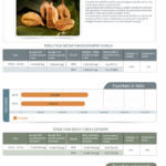 ITA - Dried Figs Market Report - Italy Oct.2016